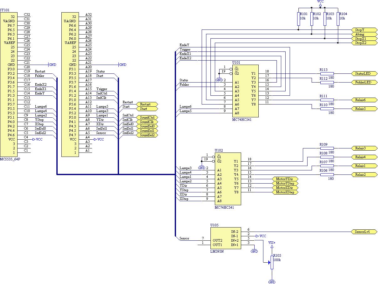 Die Moor-Elektronik